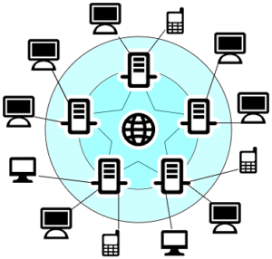 internet-networks